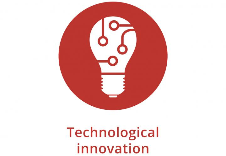 pictogram 2 seas technological innovation